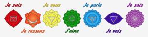 les chakras principaux